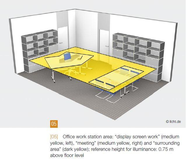 Illuminazione Ufficio Normativa: Come ? possibile notare dagli schemi elettrici riportati.
