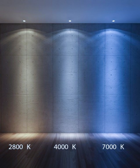 Correlated color temperature white point 3000K