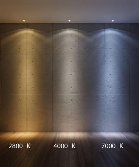 Light Sources CCT correlated color temperature, temperatura di colore correlata