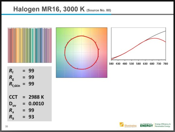 IES-TM-30 Color rendering index 03