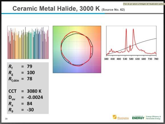 IES-TM-30 Color rendering index 04