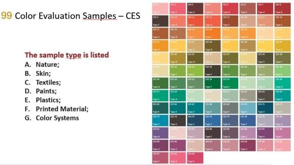TM-30 color renderin index CES