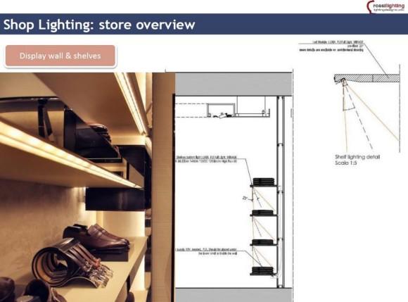 Display illuminazione spazi di vendit1a Sm
