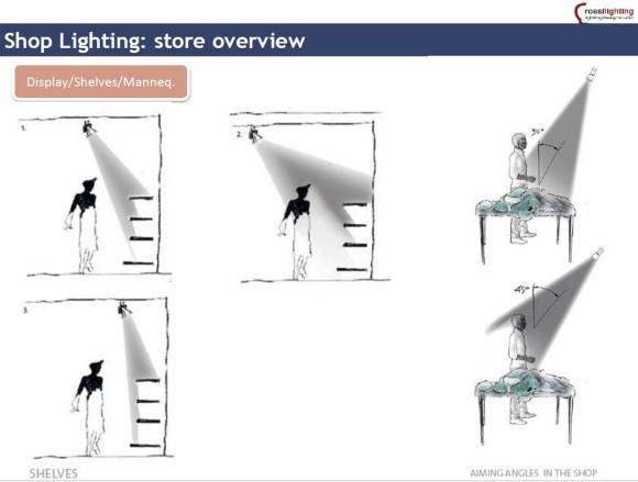 Free standing illuminazione spazi di vendit1a Sm