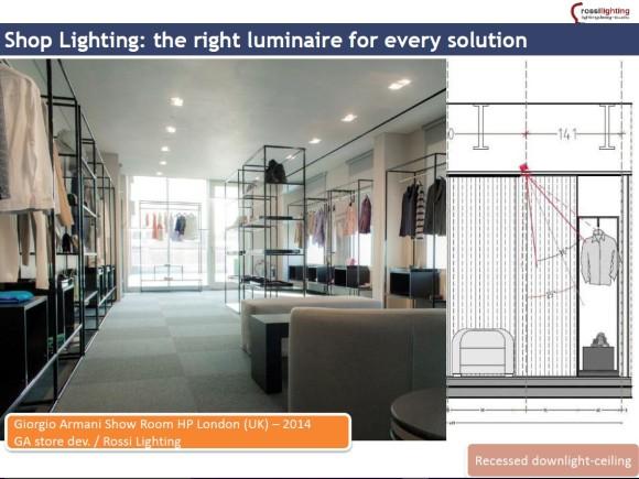 Free standing illuminazione spazi di vendit2a Sm