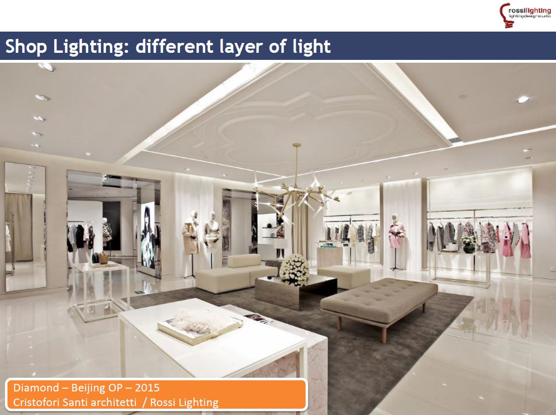 Tecniche di design per l illuminazione degli spazi di vendita for Lampade vendita