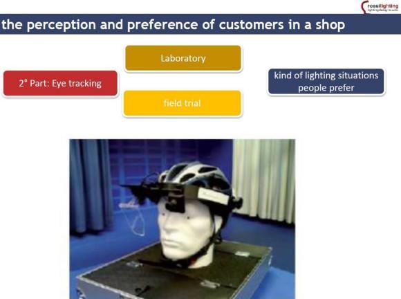 Neuro Marketing illuminazione spazi di vendita 01 Sm