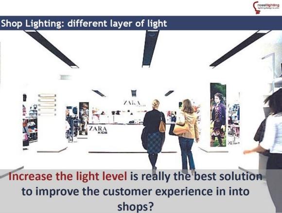 lIGHT LEVEL illuminazione spazi di vendita Sm