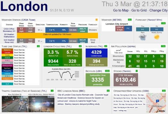 london data internet of everything