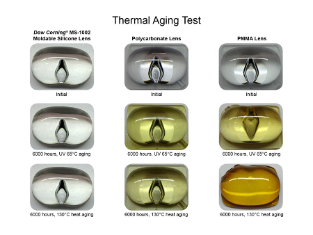 thermal_aging_test