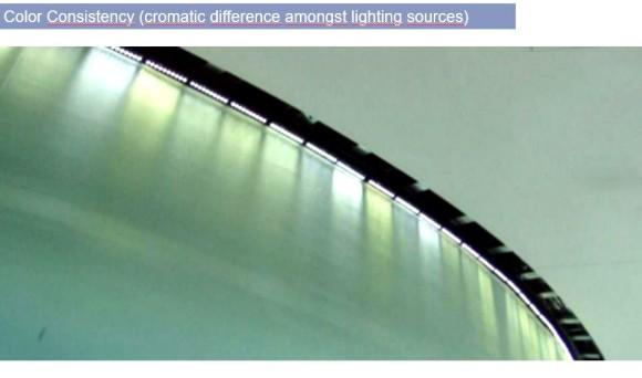 Color Consistency La tecnologia LED negli spazi di vendita