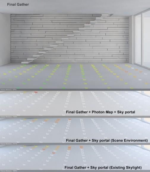 Simulazione della luce artificiale con 3DsMax risultati a confronto