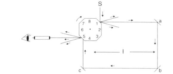 of_light_measurement_1930