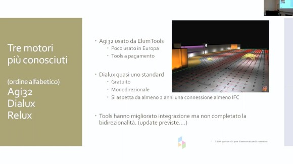 Lighting Design Buildin Information Modelling